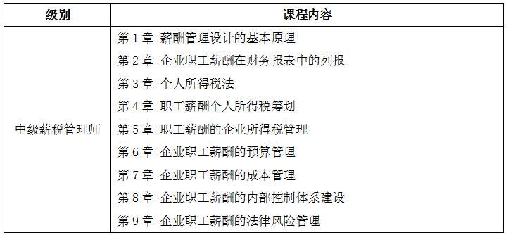 中级薪税管理师课程内容.jpg