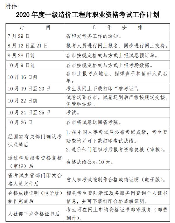 浙江2020年一级造价工程师考试工作计划.png